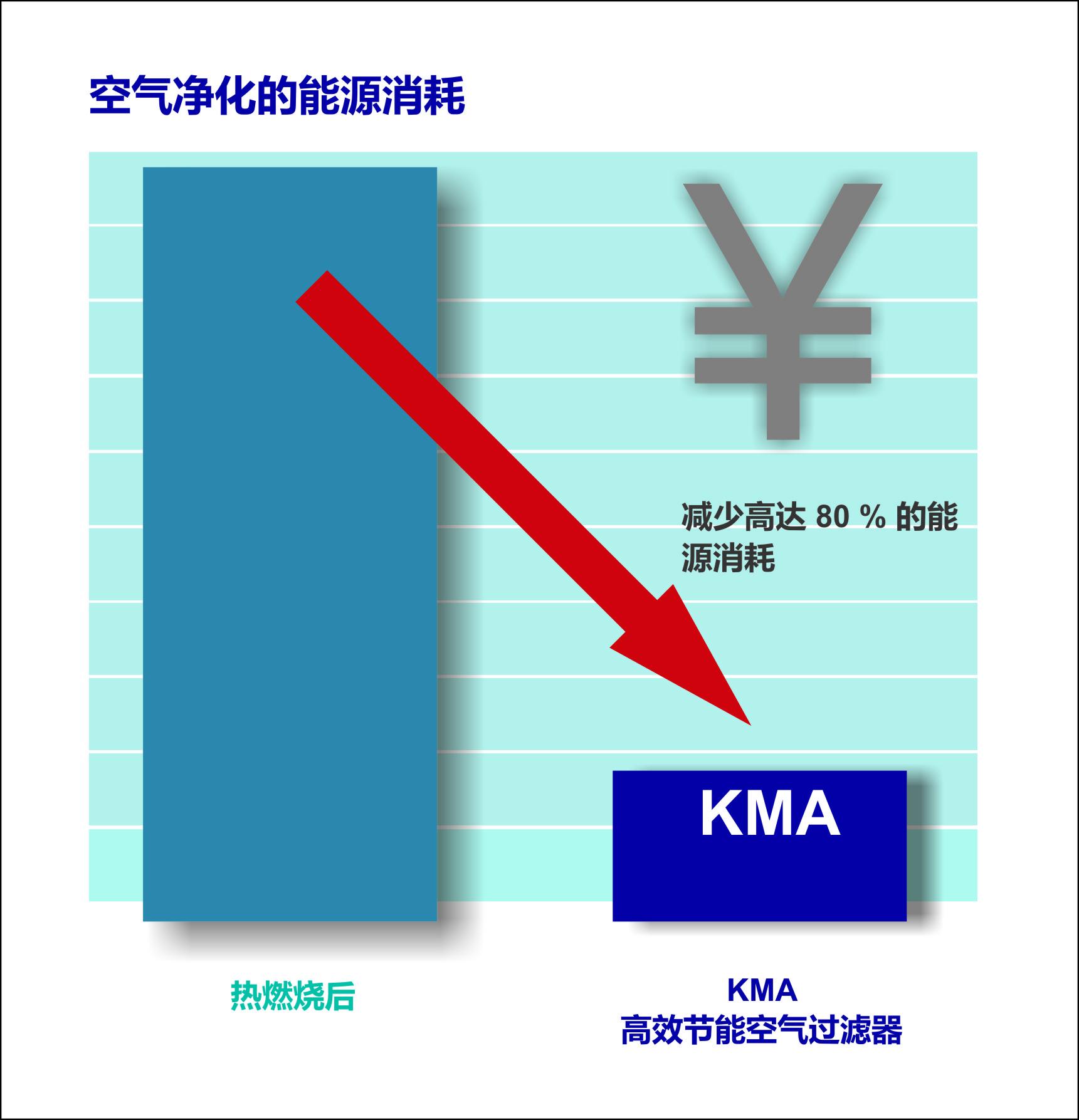 Ersparnis-Tabelle_überarb_CHINA